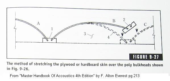 the master handbook of acoustics pdf